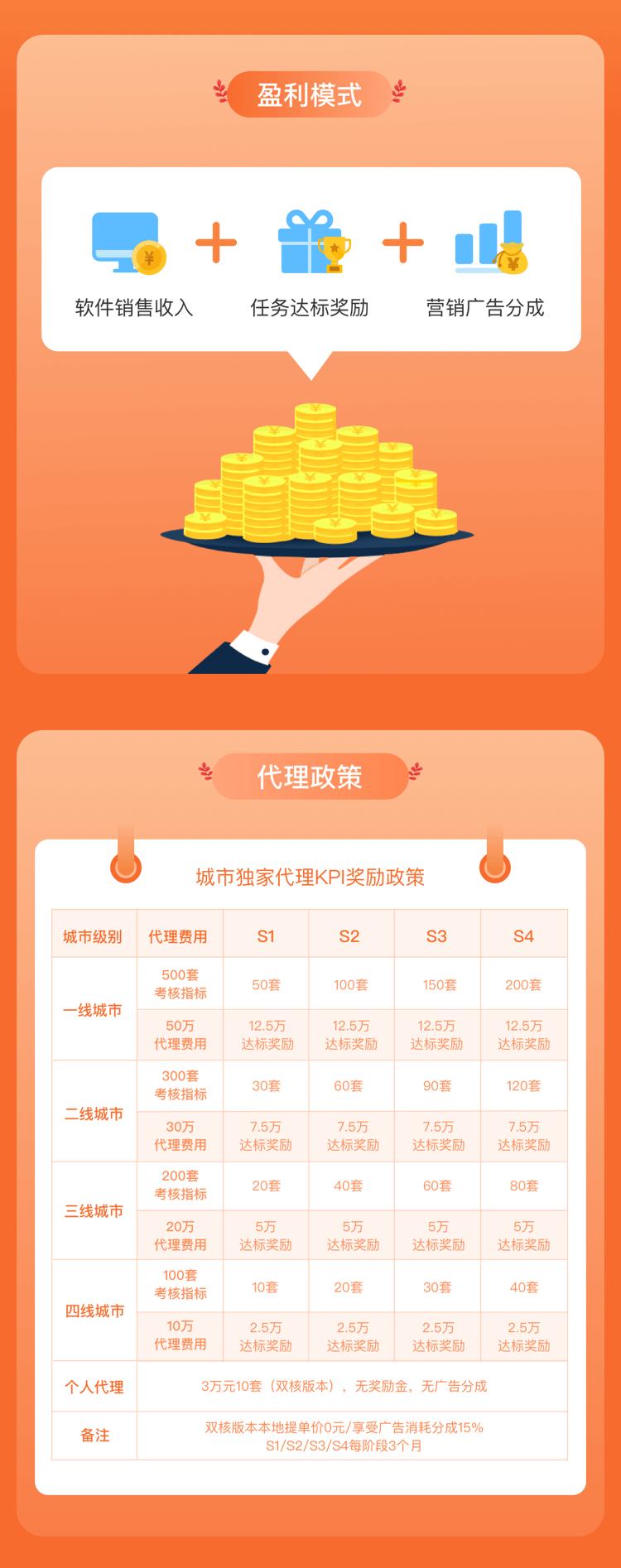 4盈利模式+代理政策@2x.png